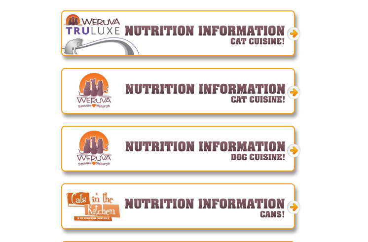 Weruva Nutritional Information